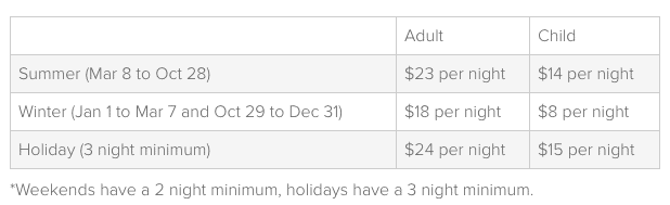 Catalina Island campsite fees