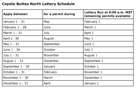 The Wave permit lottery schedule