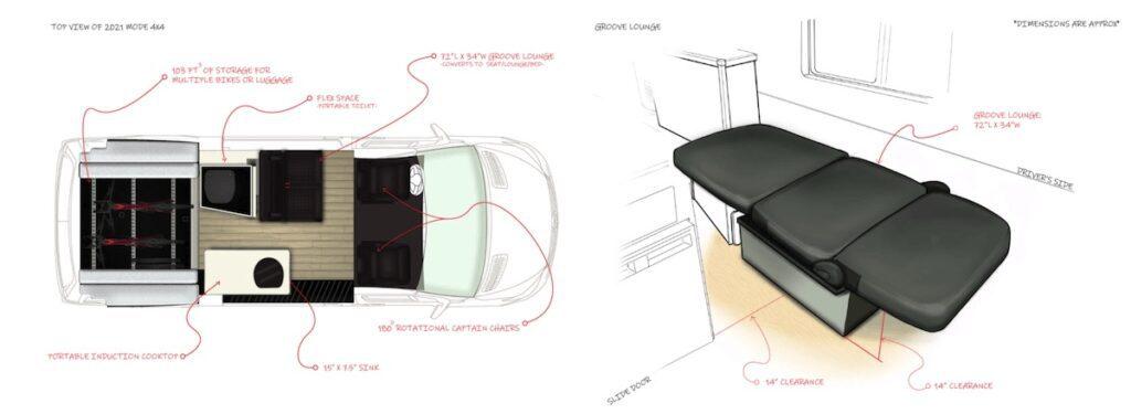 Storyteller Overland's Sprinter Van layout that accommodates a family of 4